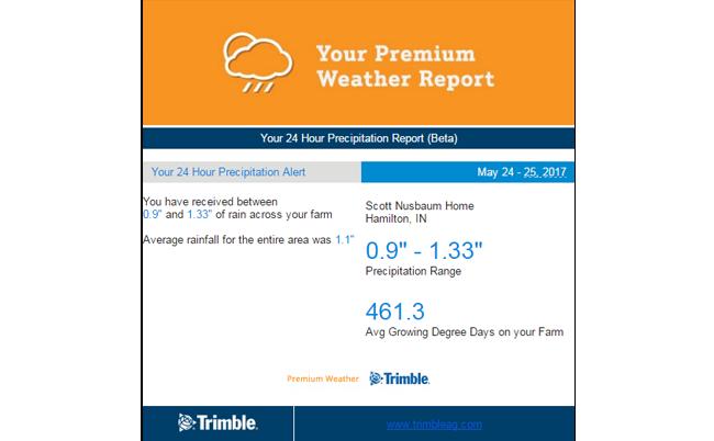 Trimble Farm Weather Alerts